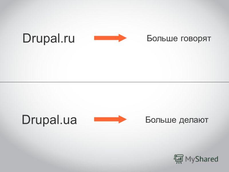 Drupal.ru Drupal.ua Больше говорят Больше делают