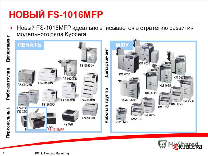 5 KMIS, Product Marketing НОВЫЙ FS-1016MFP ПЕЧАТЬМФУ FS-720 FS-920 FS-820 FS-1030D FS-1118MFP KM-1650 KM-2050 KM-2550 KM-1635 KM-2035 KM-C2630 KM-3035 KM-4035 KM-5035 KM-6030 KM-8030 FS-C5020N FS-C5030N FS-2000D FS-3900DN FS-4000DN FS-6950DN FS-C8026