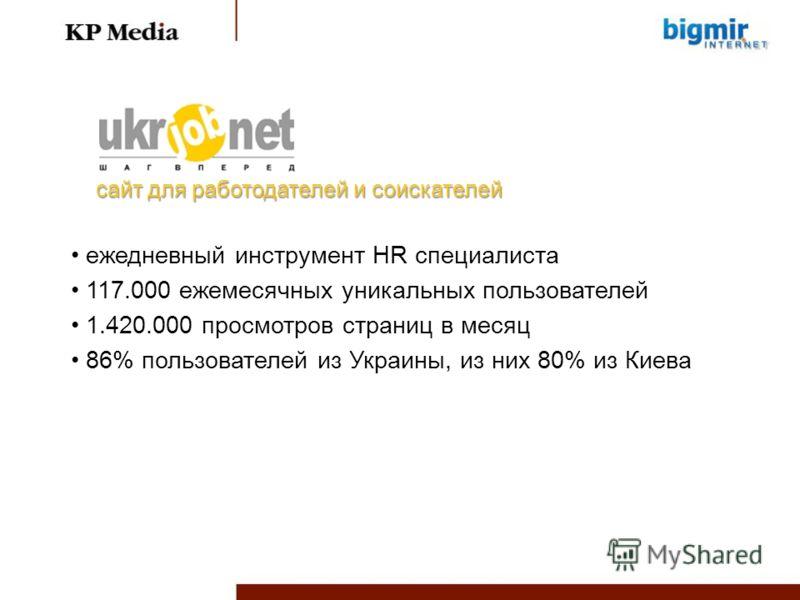 ежедневный инструмент HR специалиста 117.000 ежемесячных уникальных пользователей 1.420.000 просмотров страниц в месяц 86% пользователей из Украины, из них 80% из Киева сайт для работодателей и соискателей