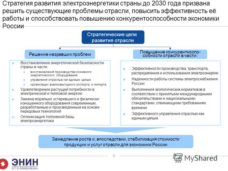 4 Стратегия развития электроэнергетики страны до 2030 года призвана решить существующие проблемы отрасли, повысить эффективность её работы и способствовать повышению конкурентоспособности экономики России Стратегические цели развития отрасли Решение