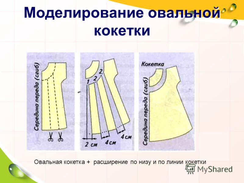 Моделирование прямой кокетки Прямая кокетка + расширение низа изделия На выкройке намечают линию кокетки и линии расширения низа, разрезают их и раздвигают, в таком виде обводят.