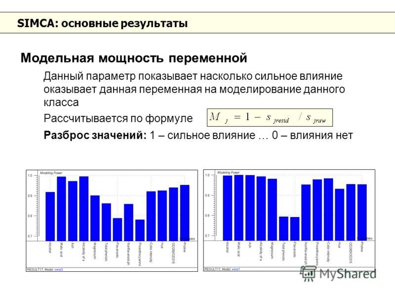 SIMCA: основные результаты Модельная мощность переменной Данный параметр показывает насколько сильное влияние оказывает данная переменная на моделирование данного класса Рассчитывается по формуле Разброс значений: 1 – сильное влияние … 0 – влияния не