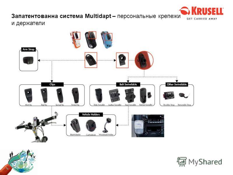Запатентованна система Multidapt – персональные крепежи и держатели
