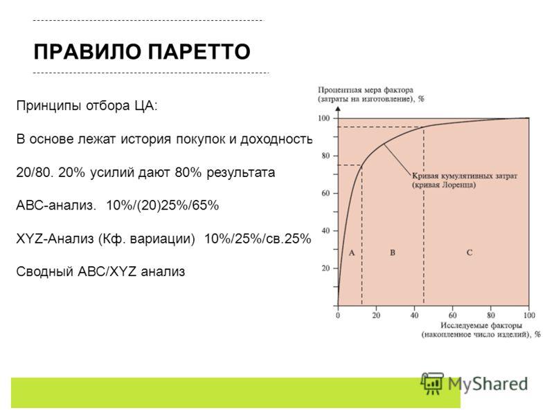 ПРАВИЛО ПАРЕТТО Принципы отбора ЦА: В основе лежат история покупок и доходность 20/80. 20% усилий дают 80% результата АВС-анализ. 10%/(20)25%/65% XYZ-Анализ (Кф. вариации) 10%/25%/св.25% Сводный АВС/XYZ анализ
