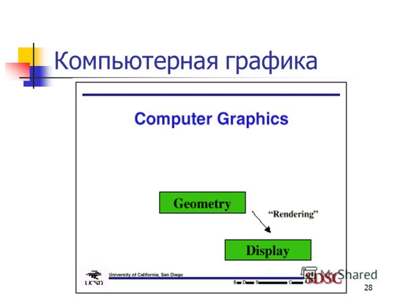 28 Компьютерная графика
