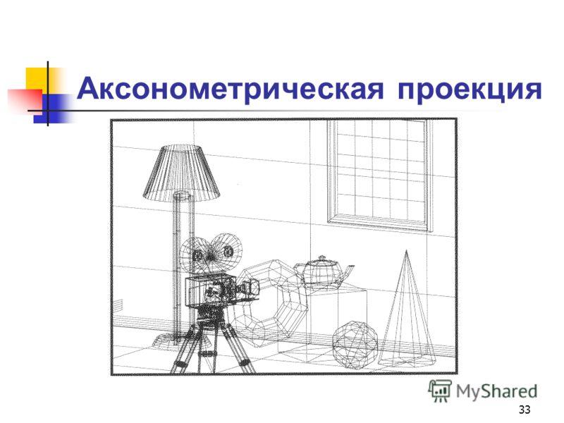 33 Аксонометрическая проекция
