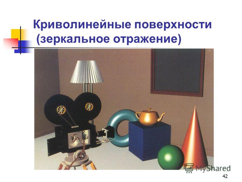 42 Криволинейные поверхности (зеркальное отражение)