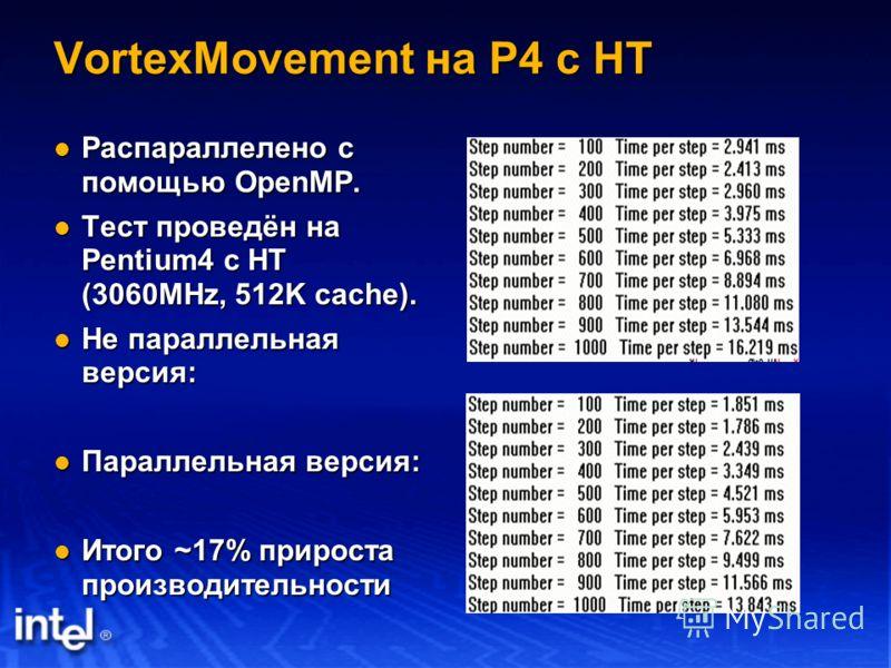 VortexMovement на P4 с HT Распараллелено с помощью OpenMP. Распараллелено с помощью OpenMP. Тест проведён на Pentium4 с HT (3060MHz, 512K cache). Тест проведён на Pentium4 с HT (3060MHz, 512K cache). Не параллельная версия: Не параллельная версия: Па