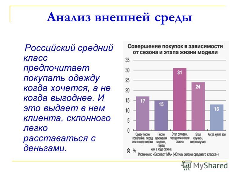 Анализ внешней среды Российский средний класс предпочитает покупать одежду когда хочется, а не когда выгоднее. И это выдает в нем клиента, склонного легко расставаться с деньгами.