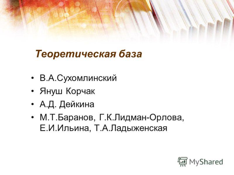 Теоретическая база В.А.Сухомлинский Януш Корчак А.Д. Дейкина М.Т.Баранов, Г.К.Лидман-Орлова, Е.И.Ильина, Т.А.Ладыженская