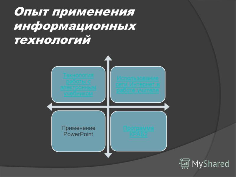 Опыт применения информационных технологий Технология работы с электронным учебником Использование сети Интернет в работе учителя Применение PowerPoint Программа КРАБ2