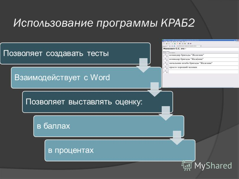 Использование программы КРАБ2 Позволяет создавать тестыВзаимодействует с WordПозволяет выставлять оценку:в баллахв процентах