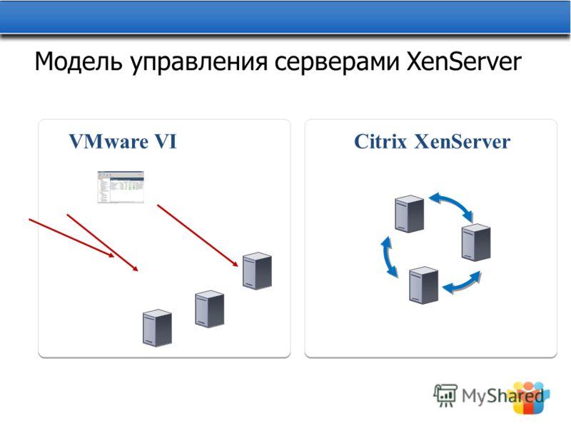 Модель управления серверами XenServer Citrix XenServerVMware VI