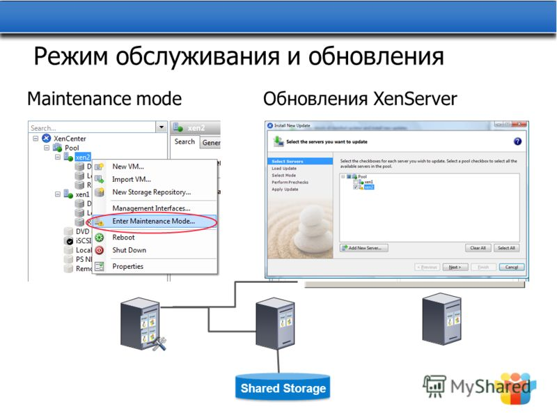 Режим обслуживания и обновления Maintenance modeОбновления XenServer Shared Storage