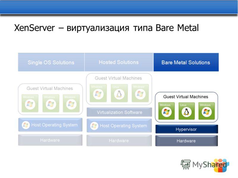 XenServer – виртуализация типа Bare Metal