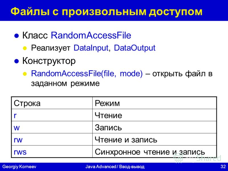 32Georgiy KorneevJava Advanced / Ввод-вывод Файлы c произвольным доступом Класс RandomAccessFile Реализует DataInput, DataOutput Конструктор RandomAccessFile(file, mode) – открыть файл в заданном режиме СтрокаРежим rЧтение wЗапись rwЧтение и запись r