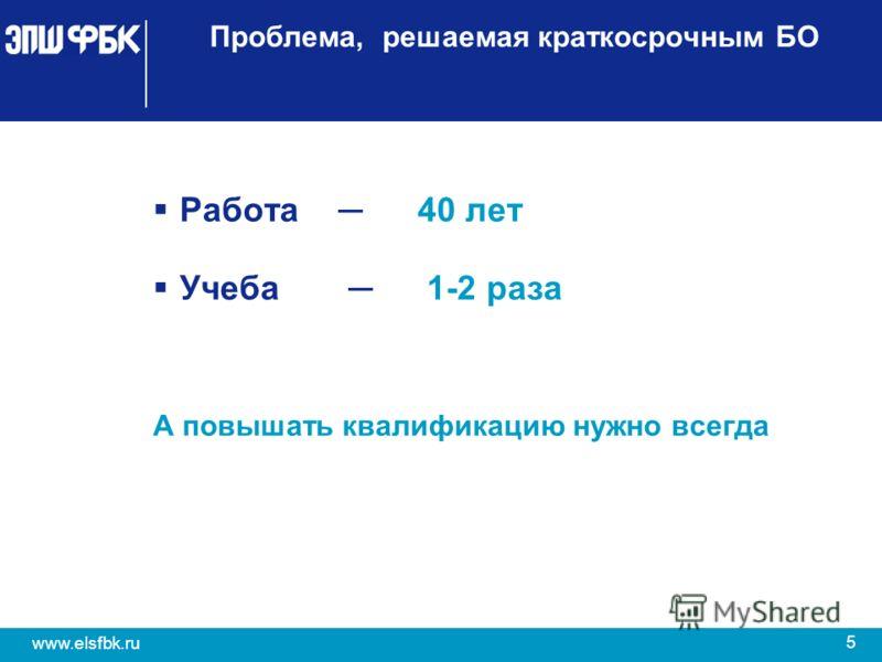 5 www.elsfbk.ru Проблема, решаемая краткосрочным БО Работа 40 лет Учеба 1-2 раза А повышать квалификацию нужно всегда
