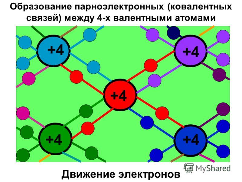 Образование парноэлектронных (ковалентных связей) между 4-х валентными атомами Движение электронов +4