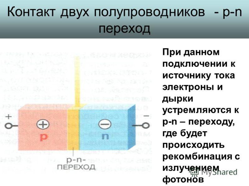 Контакт двух полупроводников - р-n переход При данном подключении к источнику тока электроны и дырки устремляются к р-n – переходу, где будет происходить рекомбинация с излучением фотонов