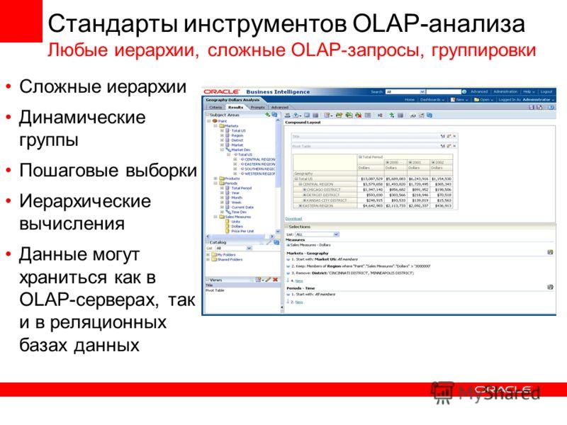 Стандарты инструментов OLAP-анализа Любые иерархии, сложные OLAP-запросы, группировки Сложные иерархии Динамические группы Пошаговые выборки Иерархические вычисления Данные могут храниться как в OLAP-серверах, так и в реляционных базах данных