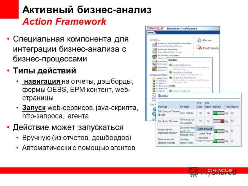 Активный бизнес-анализ Action Framework Специальная компонента для интеграции бизнес-анализа с бизнес-процессами Типы действий навигация на отчеты, дэшборды, формы OEBS, EPM контент, web- страницы Запуск web-сервисов, java-скрипта, http-запроса, аген