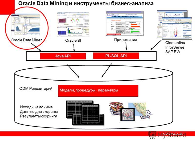 Oracle Data Mining и инструменты бизнес-анализа Модели, процедуры, параметры ODM Репозиторий Java API PL/SQL API Исходные данные Данные для скоринга Результаты скоринга Clementina InforSense SAP BW Oracle Data Miner Oracle BI Приложения