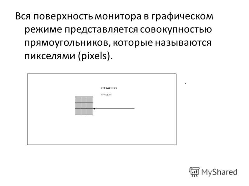 Вся поверхность монитора в графическом режиме представляется совокупностью прямоугольников, которые называются пикселями (pixels). х окрашенные пиксели