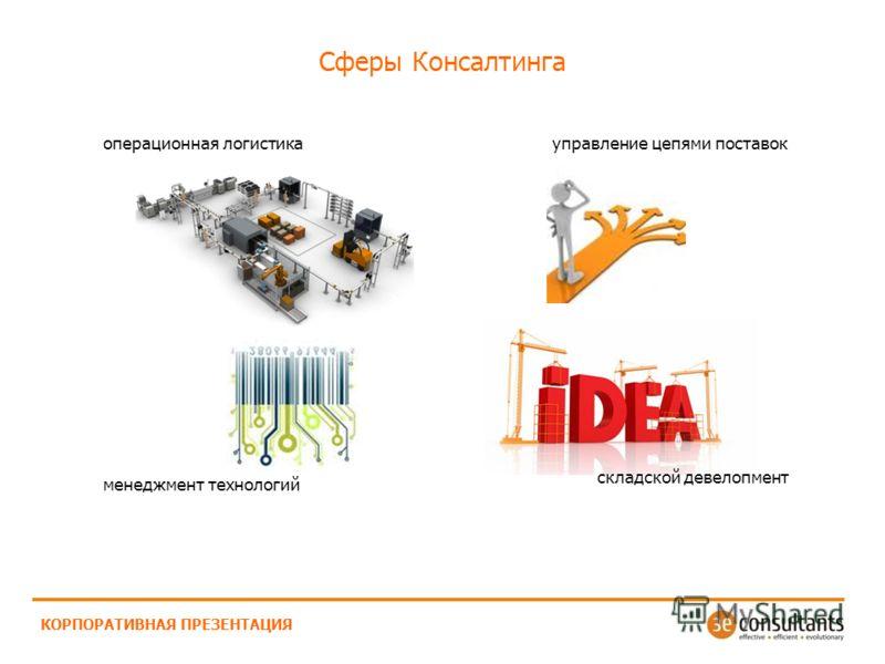 Сферы Консалтинга КОРПОРАТИВНАЯ ПРЕЗЕНТАЦИЯ операционная логистика складской девелопмент менеджмент технологий управление цепями поставок