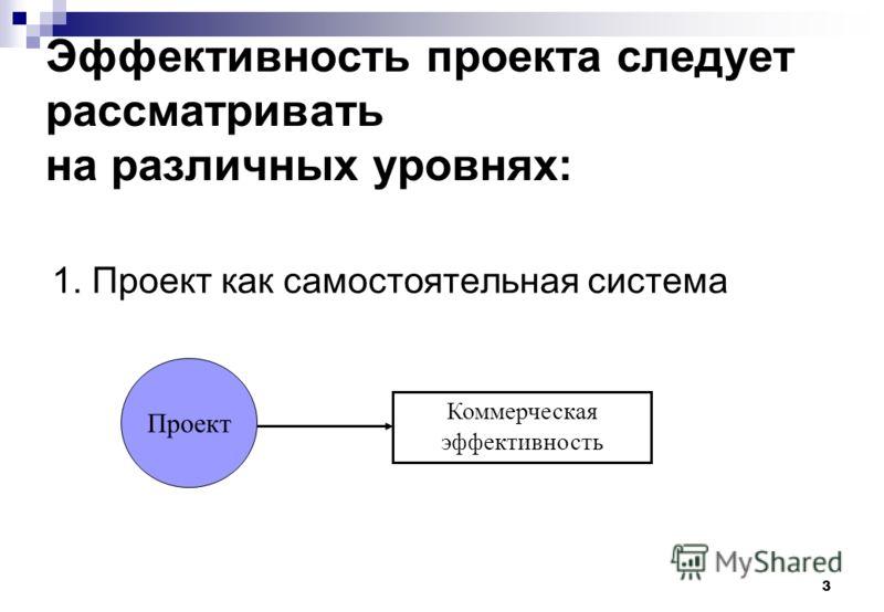 3 Эффективность проекта следует рассматривать на различных уровнях: 1. Проект как самостоятельная система Проект Коммерческая эффективность