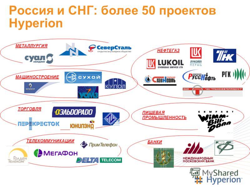 Россия и СНГ: более 50 проектов Hyperion ПИЩЕВАЯ ПРОМЫШЛЕННОСТЬ МЕТАЛЛУРГИЯ НЕФТЕГАЗ БАНКИ ТЕЛЕКОММУНИКАЦИИ ТОРГОВЛЯ МАШИНОСТРОЕНИЕ
