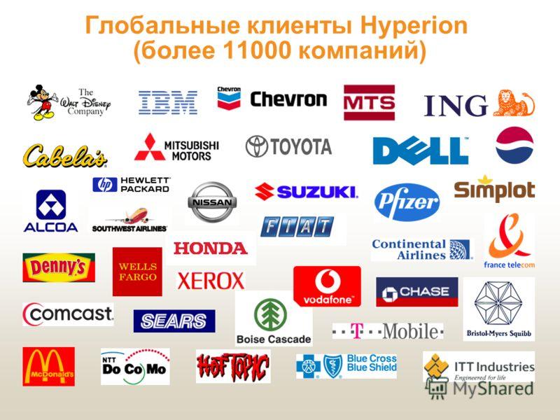 Глобальные клиенты Hyperion (более 11000 компаний)
