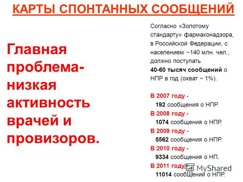 КАРТЫ СПОНТАННЫХ СООБЩЕНИЙ Согласно «Золотому стандарту» фармаконадзора, в Российской Федерации, с населением ~140 млн. чел., должно поступать 40-60 тысяч сообщений о НПР в год (охват ~ 1%). В 2007 году - 192 сообщения о НПР. В 2008 году - 1074 сообщ
