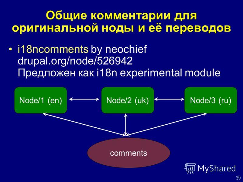 39 Общие комментарии для оригинальной ноды и её переводов i18ncomments by neochief drupal.org/node/526942 Предложен как i18n experimental module Node/1 (en)Node/2 (uk)Node/3 (ru) comments