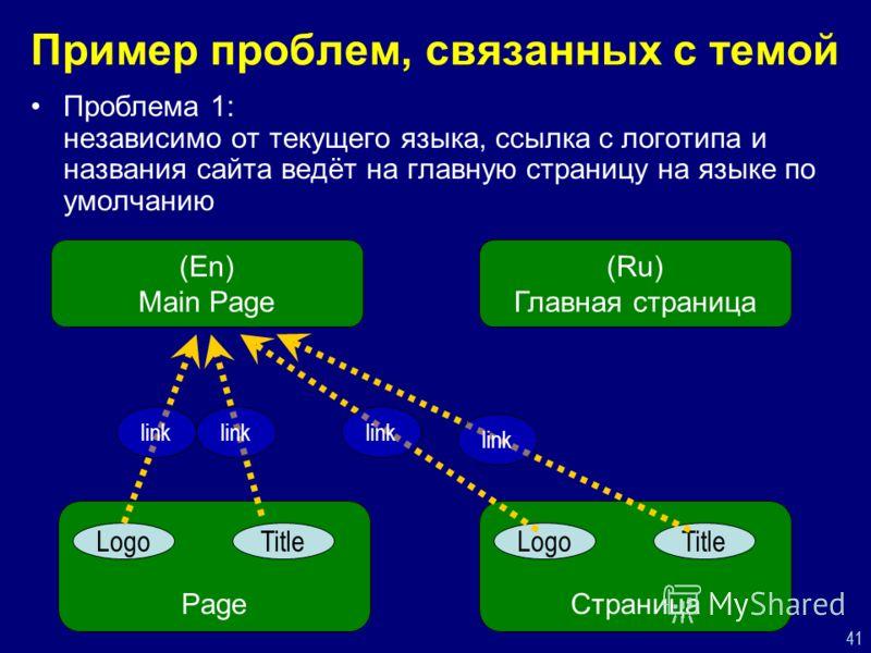 41 Пример проблем, связанных с темой Проблема 1: независимо от текущего языка, ссылка с логотипа и названия сайта ведёт на главную страницу на языке по умолчанию LogoTitle (En) Main Page LogoTitleLogo Page TitleLogo Страница TitleLogo (Ru) Главная ст
