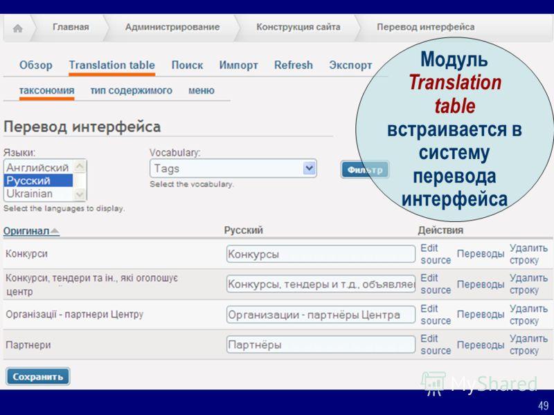 49 Модуль Translation table встраивается в систему перевода интерфейса