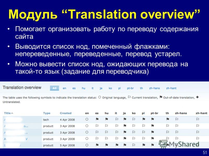 51 Модуль Translation overview Помогает организовать работу по переводу содержания сайта Выводится список нод, помеченный флажками: непереведенные, переведенные, перевод устарел. Можно вывести список нод, ожидающих перевода на такой-то язык (задание
