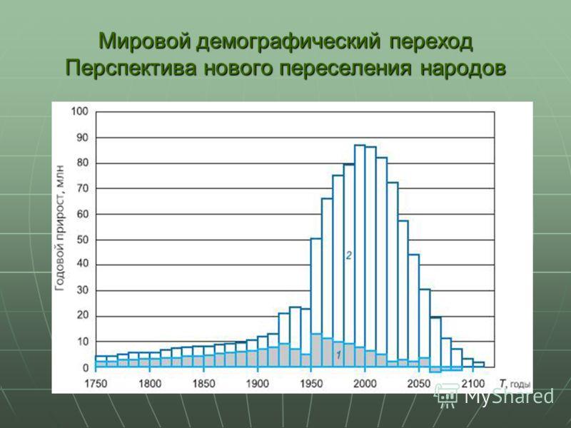 Мировой демографический переход Перспектива нового переселения народов