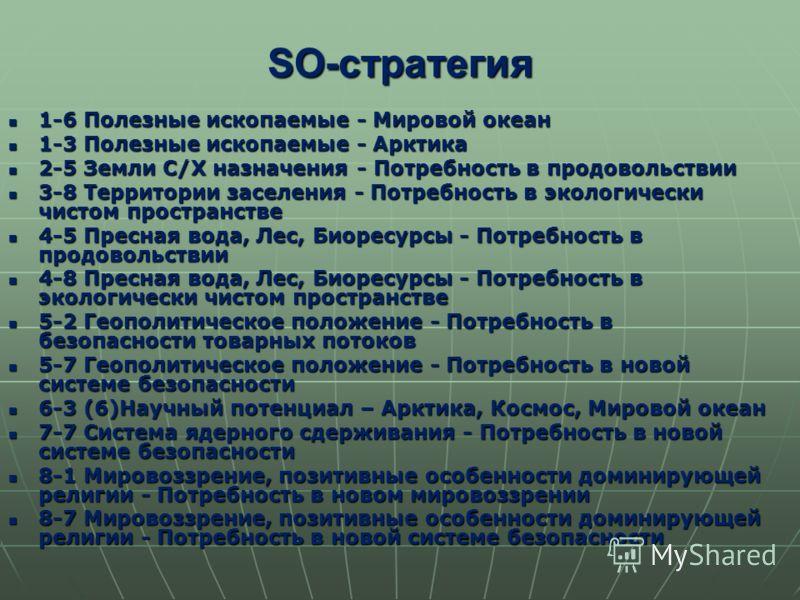 SO-стратегия 1-6 Полезные ископаемые - Мировой океан 1-6 Полезные ископаемые - Мировой океан 1-3 Полезные ископаемые - Арктика 1-3 Полезные ископаемые - Арктика 2-5 Земли С/Х назначения - Потребность в продовольствии 2-5 Земли С/Х назначения - Потреб