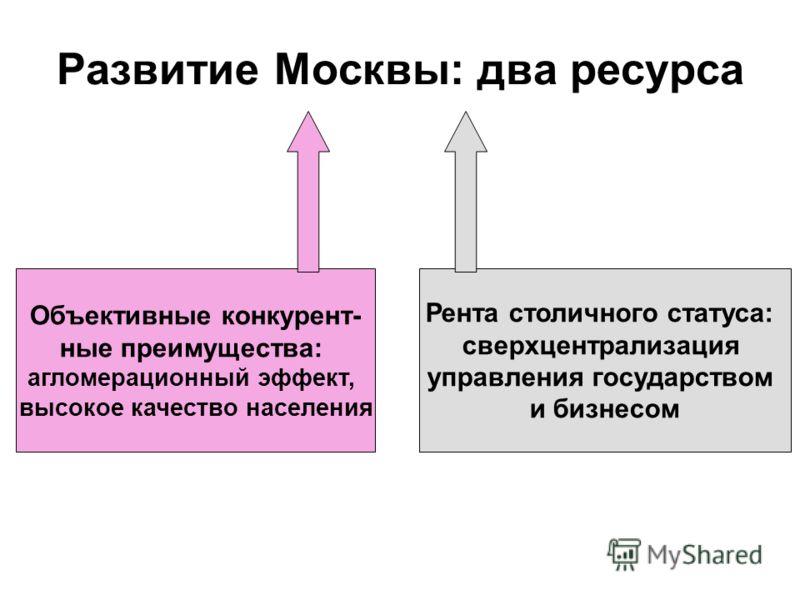 Развитие Москвы: два ресурса Объективные конкурент- ные преимущества: агломерационный эффект, высокое качество населения Рента столичного статуса: сверхцентрализация управления государством и бизнесом