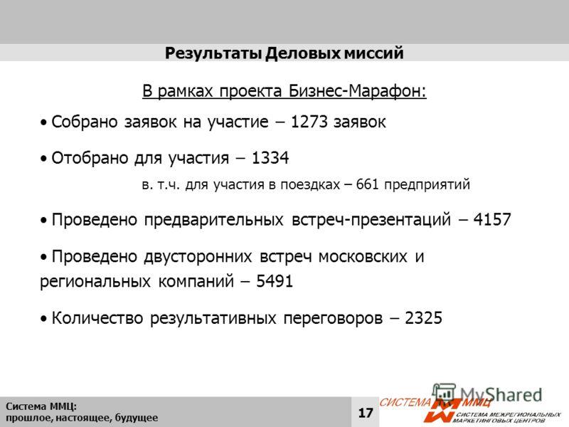 Система ММЦ: прошлое, настоящее, будущее 17 Результаты Деловых миссий Собрано заявок на участие – 1273 заявок Отобрано для участия – 1334 в. т.ч. для участия в поездках – 661 предприятий Проведено предварительных встреч-презентаций – 4157 Проведено д