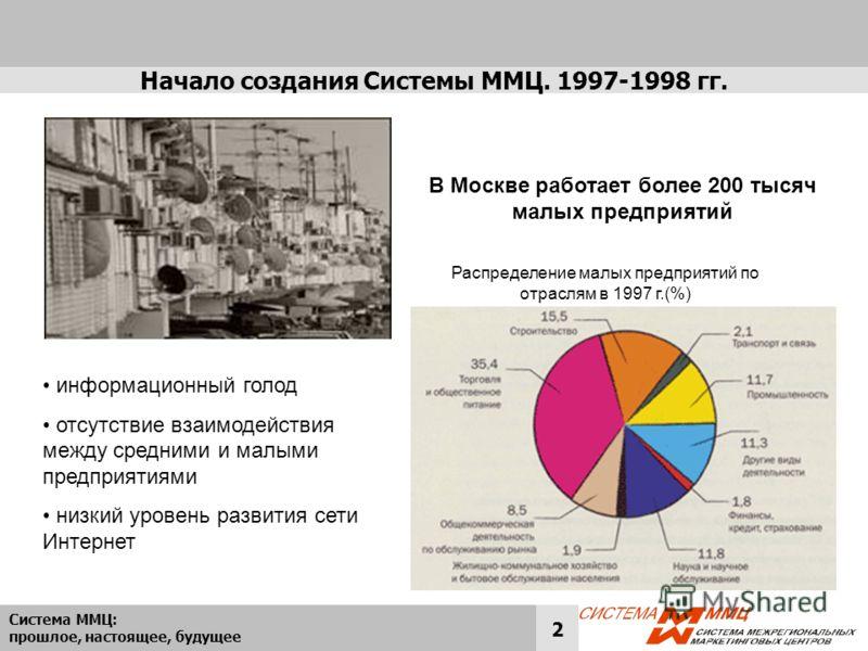 Система ММЦ: прошлое, настоящее, будущее 2 Начало создания Системы ММЦ. 1997-1998 гг. информационный голод отсутствие взаимодействия между средними и малыми предприятиями низкий уровень развития сети Интернет Распределение малых предприятий по отрасл