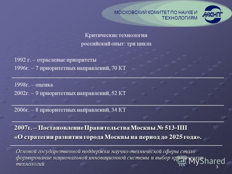 3 Критические технологии российский опыт: три цикла 1992 г. – отраслевые приоритеты 1996г. – 7 приоритетных направлений, 70 КТ 1998г. – оценка 2002г. – 9 приоритетных направлений, 52 КТ 2006г. – 8 приоритетных направлений, 34 КТ 2007г. – Постановлени
