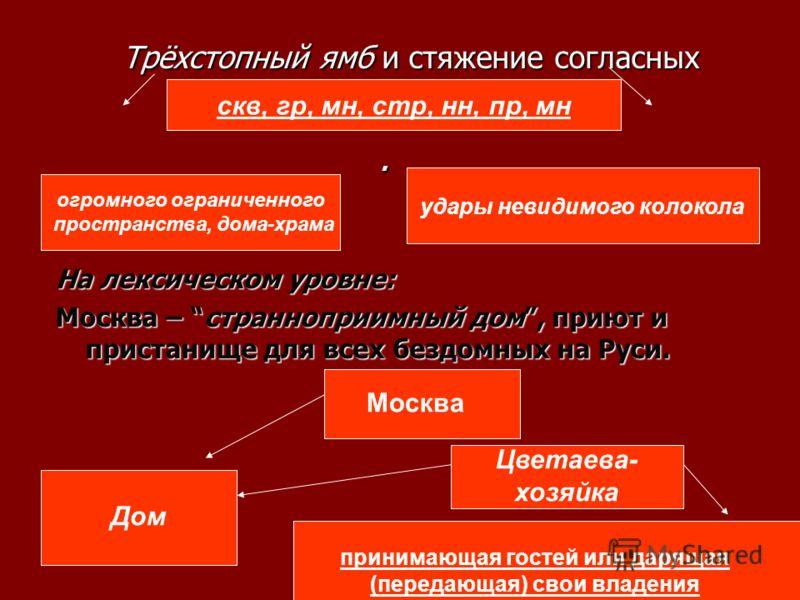 Трёхстопный ямб и стяжение согласных. На лексическом уровне: Москва – странноприимный дом, приют и пристанище для всех бездомных на Руси. скв, гр, мн, стр, нн, пр, мн огромного ограниченного пространства, дома-храма удары невидимого колокола Москва Д