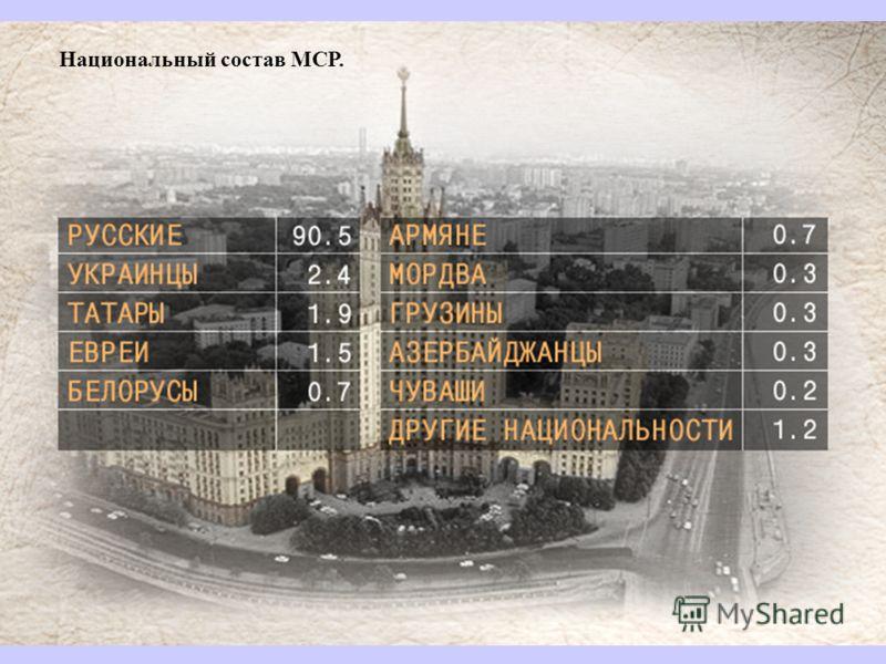 Национальный состав МСР.