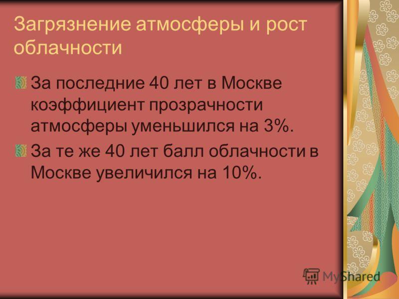 Загрязнение атмосферы и рост облачности За последние 40 лет в Москве коэффициент прозрачности атмосферы уменьшился на 3%. За те же 40 лет балл облачности в Москве увеличился на 10%.