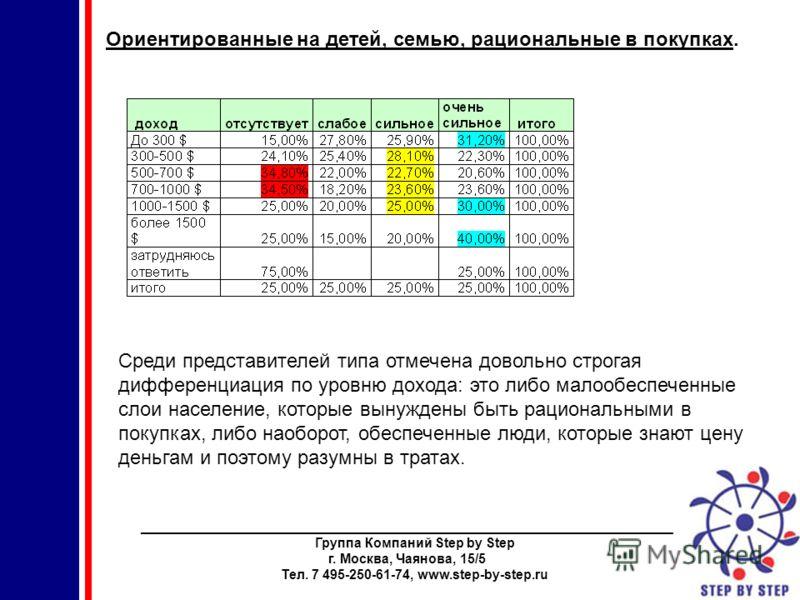 ________________________________________________________________________ Группа Компаний Step by Step г. Москва, Чаянова, 15/5 Тел. 7 495-250-61-74, www.step-by-step.ru Ориентированные на детей, семью, рациональные в покупках. Среди представителей ти