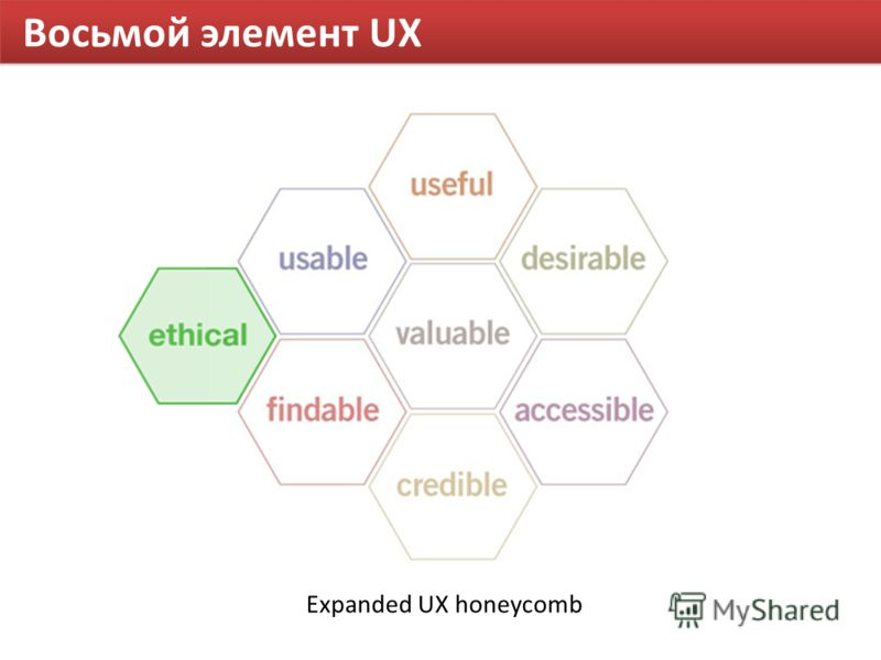 Восьмой элемент UX Expanded UX honeycomb