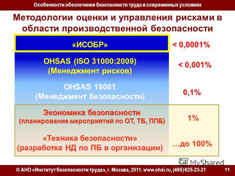 Методологии оценки и управления рисками в области производственной безопасности «ИСОБР»< 0,0001% OHSAS (ISO 31000:2009) (Менеджмент рисков) < 0,001% OHSAS 18001 (Менеджмент безопасности) 0,1% Экономика безопасности (планирование мероприятий по ОТ, ТБ