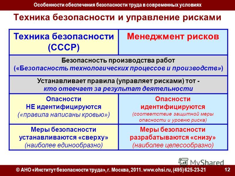 Техника безопасности и управление рисками Техника безопасности (СССР) Менеджмент рисков Безопасность производства работ («Безопасность технологических процессов и производств») Устанавливает правила (управляет рисками) тот - кто отвечает за результат