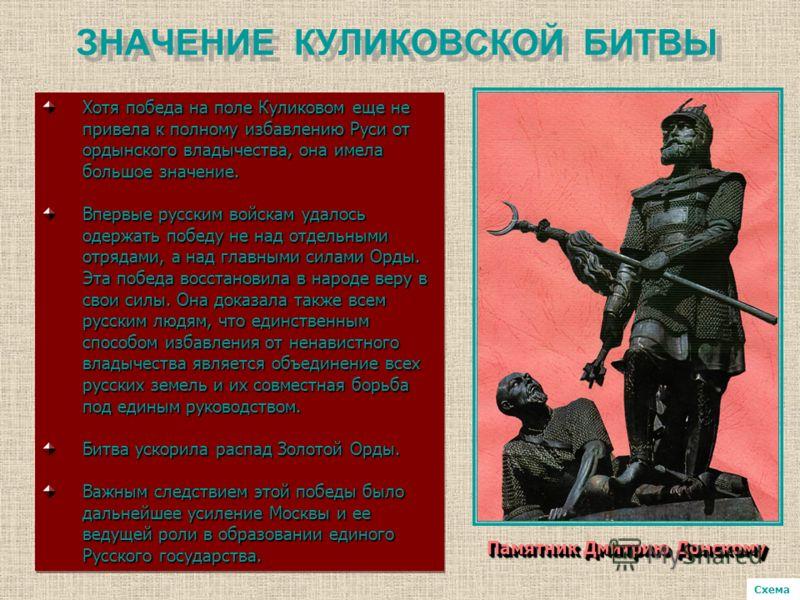 ЗНАЧЕНИЕ КУЛИКОВСКОЙ БИТВЫ Схема Хотя победа на поле Куликовом еще не привела к полному избавлению Руси от ордынского владычества, она имела большое значение. Впервые русским войскам удалось одержать победу не над отдельными отрядами, а над главными